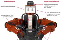 foto: rethink robotics