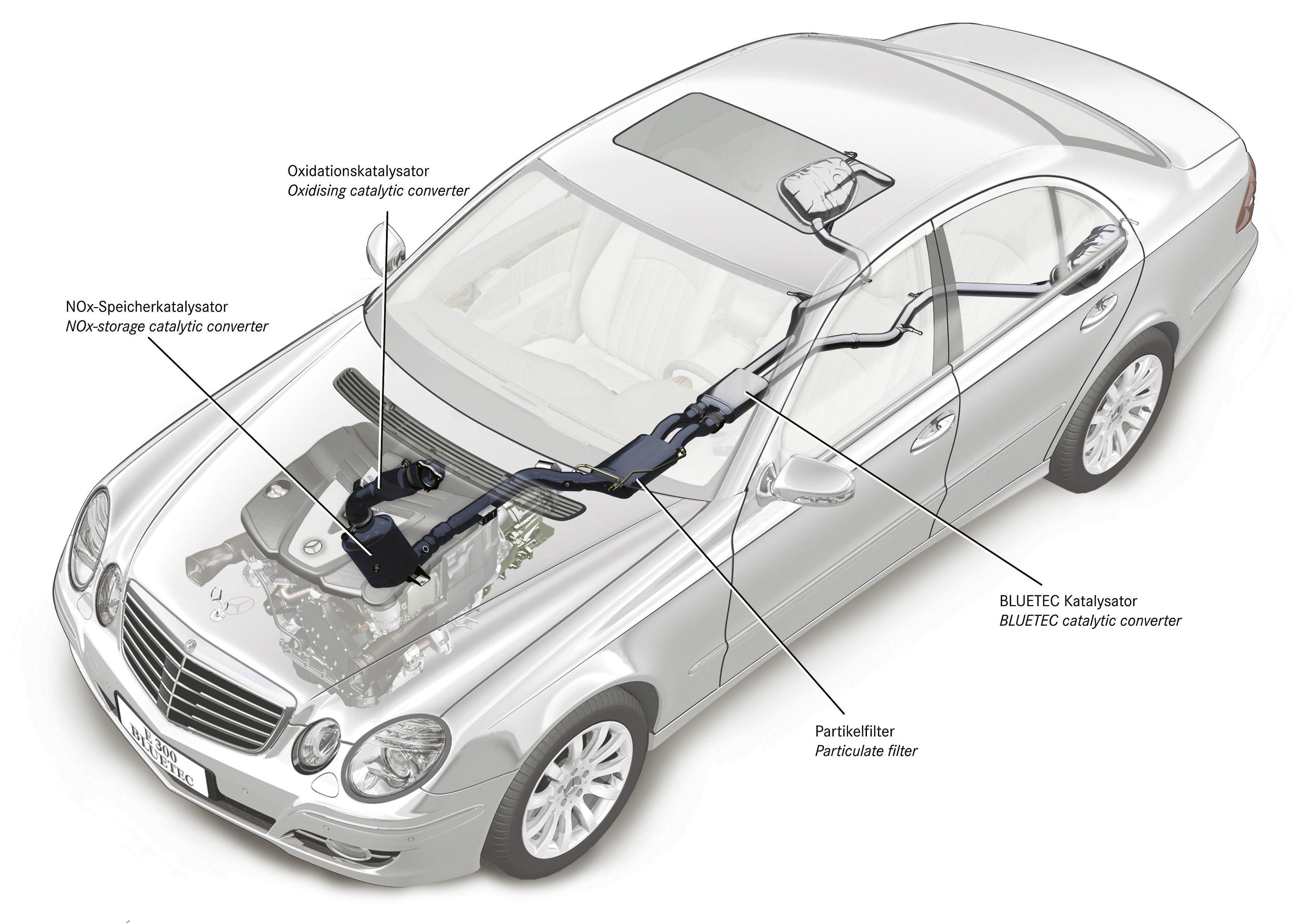 Mercedes macht blau. Sehr schlau - Dies & Das - derStandard.at ...