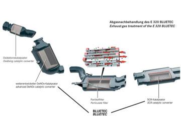 Sensore Nox Mercedes Ml