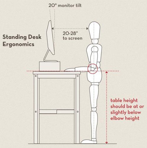 stehschreibtische machen computer arbeit ges nder webmix web. Black Bedroom Furniture Sets. Home Design Ideas