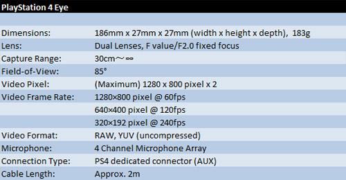 [محدث] الموضوع الاكبر و الرسمي لل PS4 (اخر الاخبار و التفاصيل تجدها هنا) 1361265555307
