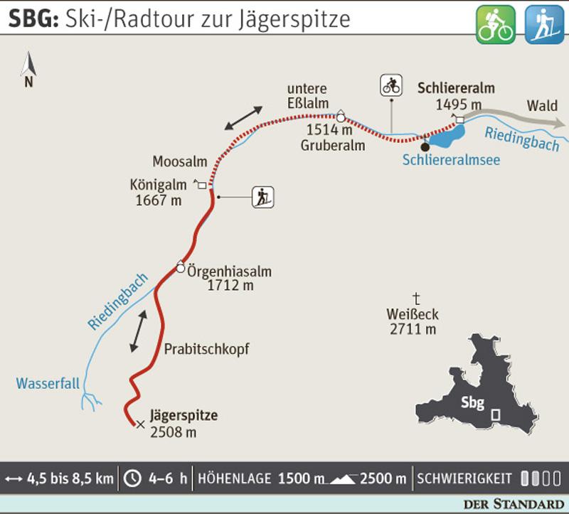 Anreise Zur Insel Wangerooge Mit Dem Auto Pkw: Mit Skiern Hurtig Ins Frühlingsgrün
