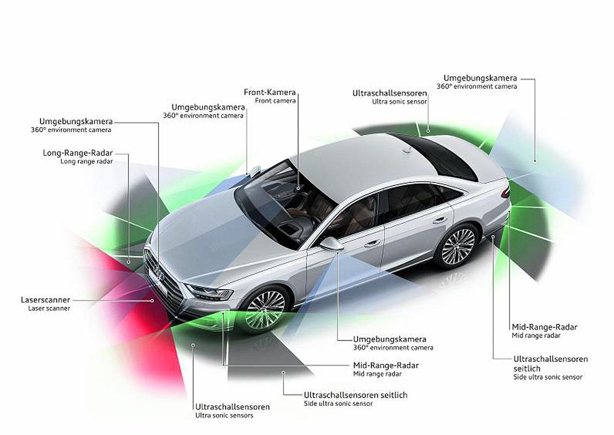 Car Parking Sensors Nz