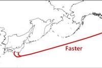 grafik: faster