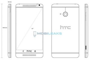 Blueprint: Das HTC One Max.