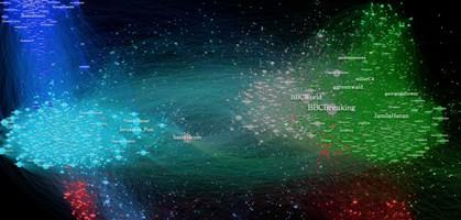 grafik: dataworks.sitedrop.com