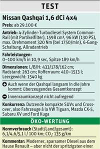 LinkNissanServiceNissan GebrauchtwagenGratis Gebrauchtwagen inserieren auf derStandard.at/AutoMobil