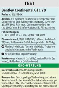 LinkBentleyZum GustierenBentley Gebrauchtwagenauf derStandard.at/AutoMobil
