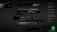 Die Hardware der Xbox One