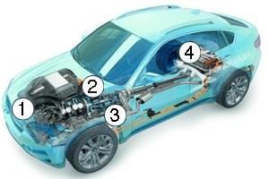 1: V8-Benzin-Direkteinspritzer2: Hybridgetriebe mit zwei Elektromotoren3: Hochleistungselektronik4: Hochleistungsbatterie