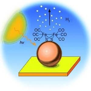 Wasserstoff betriebene Brennstoffzellen und Solarenergie
