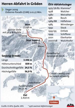 man soll siege nicht erzwingen ski alpin herren weltcup sport. Black Bedroom Furniture Sets. Home Design Ideas