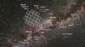 """Der Suchbereich des Planetenjägers """"Kepler"""". Der Ausschnitt am Nachthimmel ist minimal - und doch hat das Weltraumteleskop bereits über 1.000 potenzielle Planetensysteme ausgemacht."""