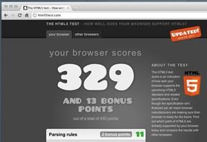 Beim Support aktueller Webstandards kann der Chrome ebenso punkten....