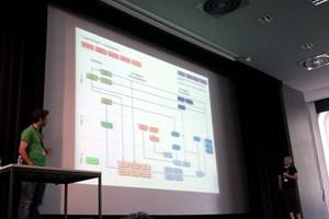 Im Rahmen eines Vortrags am Desktop Summit verkündete man am Sonntag die Pläne für KDE Frameworks 5.