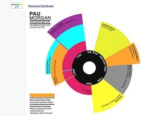 Beispiel einer Infografik