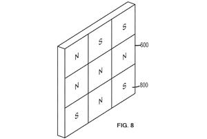 Schematische Darstellung eines programmierbaren Magneten