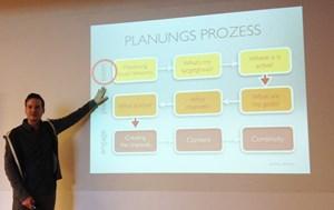 Der Planungsprozess im Netz: Von Zuhören bis Kontinuität.