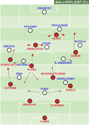 Die Startformation brachte ein schiefes 4-2-3-1 bei den Österreichern gegen einen sehr defensiven Tannenbaum bei den Finnen.