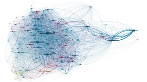 Blau: Männer; Rot: Frauen; Gelb: Institutionen; Grau: unbekannt; (Stichprobe: Vier Wochen zwischen Oktober 2011 und Jänner 2012)