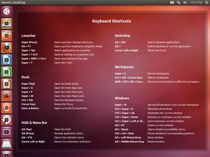 Beim Drücken der Super/Windows-Taste wird nun eine Liste mit Tastatur-Shortcuts dargestellt.