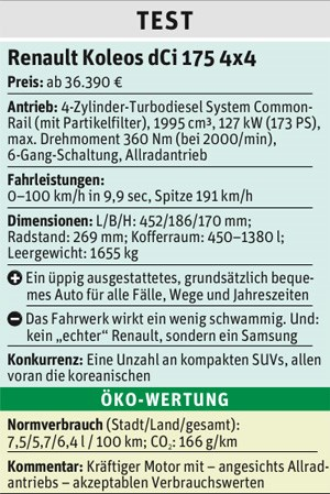 Link Renault ServiceRenault GebrauchtwagenGratis Gebrauchtwagen inserierenauf derStandard.at/AutoMobil