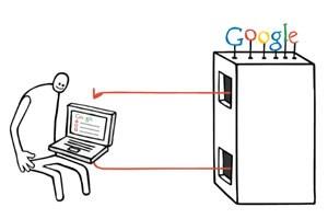 Google informiert über Datenschutz.