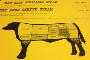 Rinderviertel: Freundlicherweise legt das Rocky Docky einen Lageplan bei, in welches Teil vom Tier man beißen wird. Jetzt wissen wir auch, woher Flank Steak kommt.