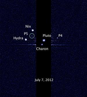 Zwergplanet Pluto im Kreise seiner Lieben.