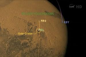 """Die Kommunikation wurde im JPL während des Livestreams zur Landung als """"ins Detail choreographiert"""" bezeichnet - zur Erde funkte die """"Mars Odyssey"""" (rechts im Bild)."""