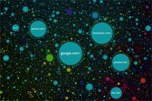 Google und Facebook sind die größten Gestirne im Web-Kosmos.