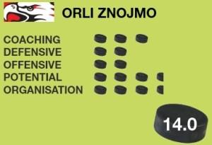 Orli Znojmo: Bisher eine Saison in der EBEL (52 Spiele, 19 Siege), größter Erfolg: Viertelfinale 2012 | Aktueller Kader