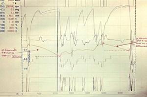 Telemetrie-Daten aus dem Hause McLaren.