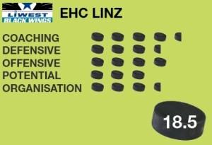 EHC Linz: Bisher zwölf Saisonen in der Bundesliga/EBEL (667 Spiele, 384 Siege), größte Erfolge: Meistertitel 2003, 2012 | Aktueller Kader