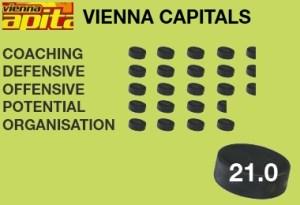 Vienna Capitals: Bisher elf Saisonen in der Bundesliga/EBEL (610 Spiele, 331 Siege), größter Erfolg: Meistertitel 2005 | Aktueller Kader