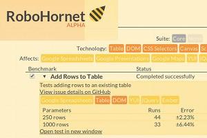 Will alle Browser-Bereiche und nicht nur Javascript abdecken: RoboHornet.