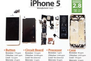 Die am meisten belasteten Komponenten des iPhone 5.