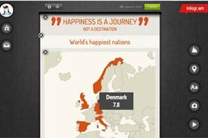 Infografiken online erstellen.