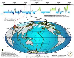 Nicht nur das Klima hatte während der jüngeren Vergangenheit der Erde Abwechslungen zu bieten.