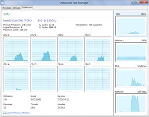 Für Hardware-Schrauber und Tuner interessant ist der neue Taskmanager, der genauere Angaben zur Systemauslastung liefert.