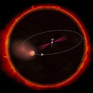 Das ungewöhnliche Pulsarsystem PSR J1311-3430 mit dem ersten Millisekundenpulsar, der allein anhand seiner leuchtturmähnlichen Gammakegel (hier in magenta dargestellt) entdeckt wurde. Das Rekord-Pulsarsystem ist so klein, dass es vollständig in unserer Sonne Platz fände. Die schematische Darstellung zeigt die Sonne, die Umlaufbahn des Begleiters und dessen maximale Größe im korrekten Maßstab; der Pulsar dagegen wurde stark vergrößert.