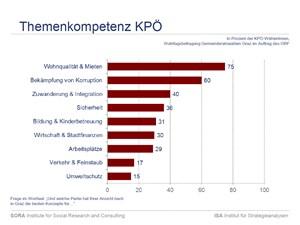 Themenkompetenz KPÖ