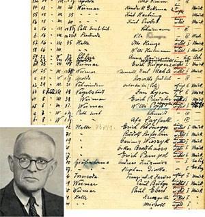 Der NS-Anatom Hermann Stieve beanspruchte Exekutionsopfer für seine Untersuchungen. Die oben abgebildete Liste aus Jena 1943 gibt Auskunft über die Todesursache der aufgeführten Menschen - rot unterstrichen sind Hingerichtete.