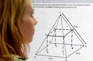 zentralmatura: wider die mathematik als kunst des kostümierens, Innenarchitektur ideen