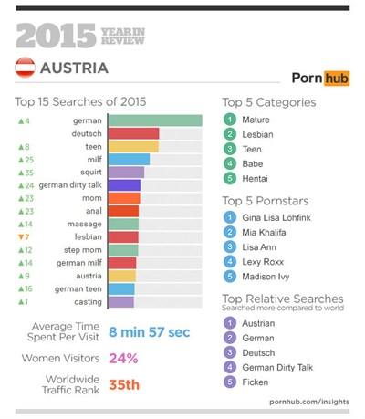 pornos online österreichische