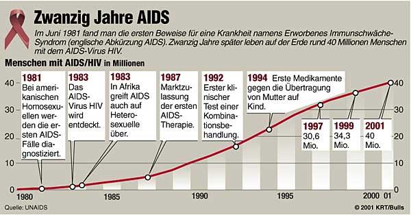 Grafik: APA/Bulls