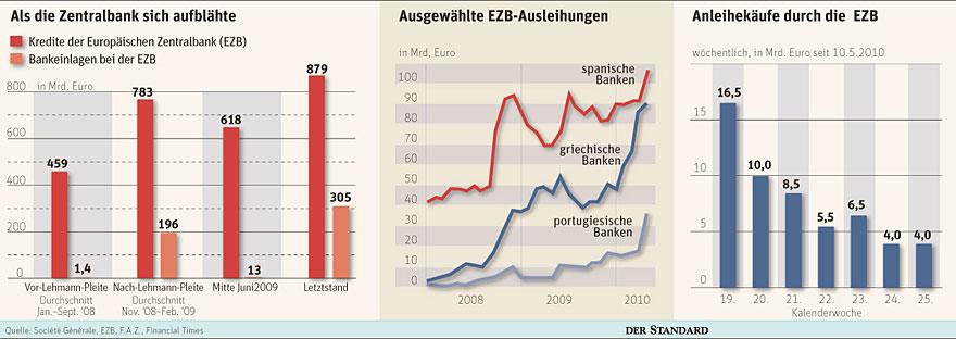 https://mobil.derstandard.at/1277337146093/Deutsche ...