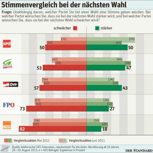 https://derstandard.at/1345165827440/Wer-war-Margarethe-Trakl ...