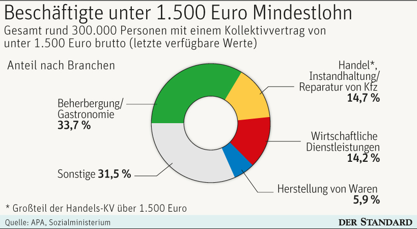 https://derstandard.at/2000060620407/Martin-Kusej-Der-Kaerntner ...