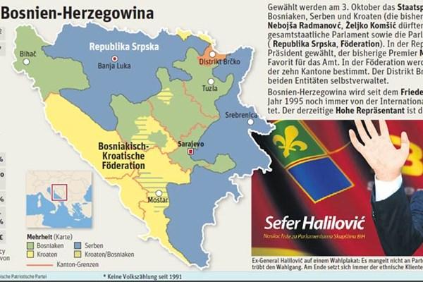 Ex Jugoslawien Karte.Ein Land Als Demokratielabor Bosnien Herzegowina Derstandard At